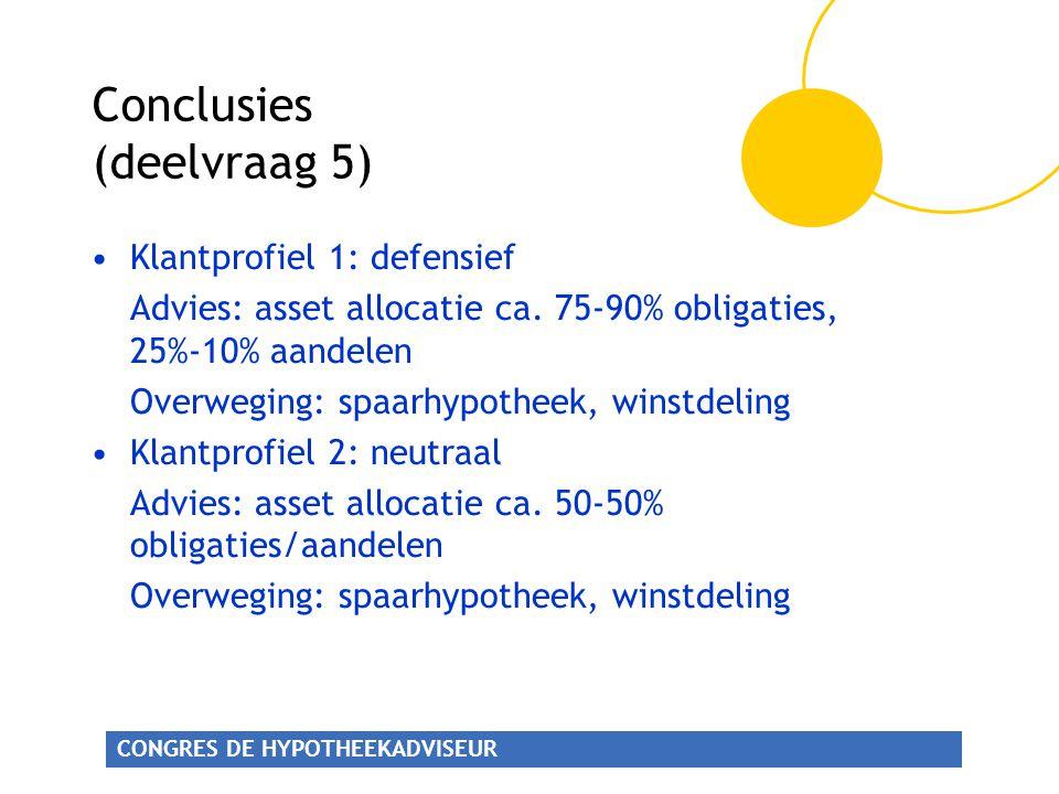 CONGRES DE HYPOTHEEKADVISEUR Conclusies (deelvraag 5) Klantprofiel 1: defensief Advies: asset allocatie ca.