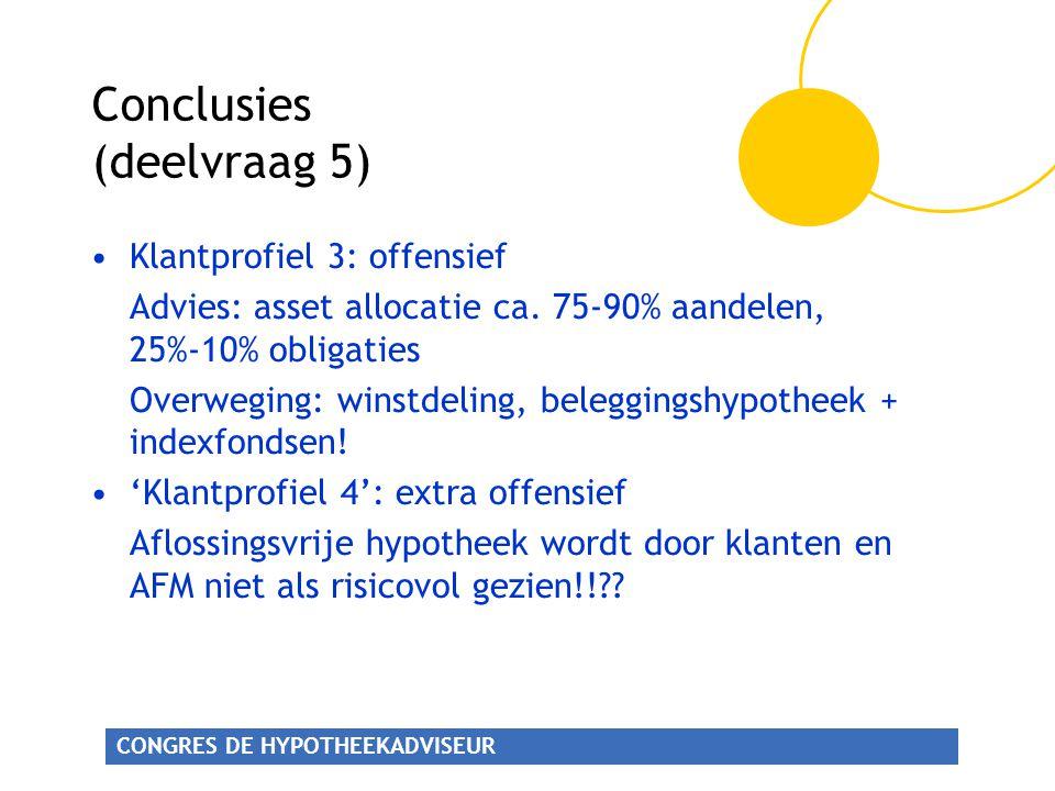 CONGRES DE HYPOTHEEKADVISEUR Conclusies (deelvraag 5) Klantprofiel 3: offensief Advies: asset allocatie ca.