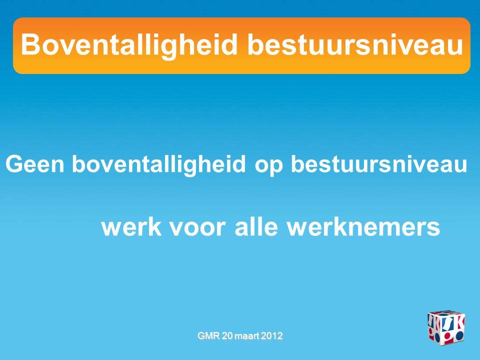 Boventalligheid bestuursniveau Geen boventalligheid op bestuursniveau werk voor alle werknemers GMR 20 maart 2012