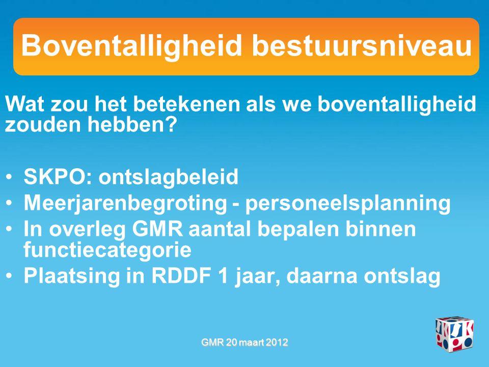 Boventalligheid bestuursniveau Wat zou het betekenen als we boventalligheid zouden hebben? SKPO: ontslagbeleid Meerjarenbegroting - personeelsplanning
