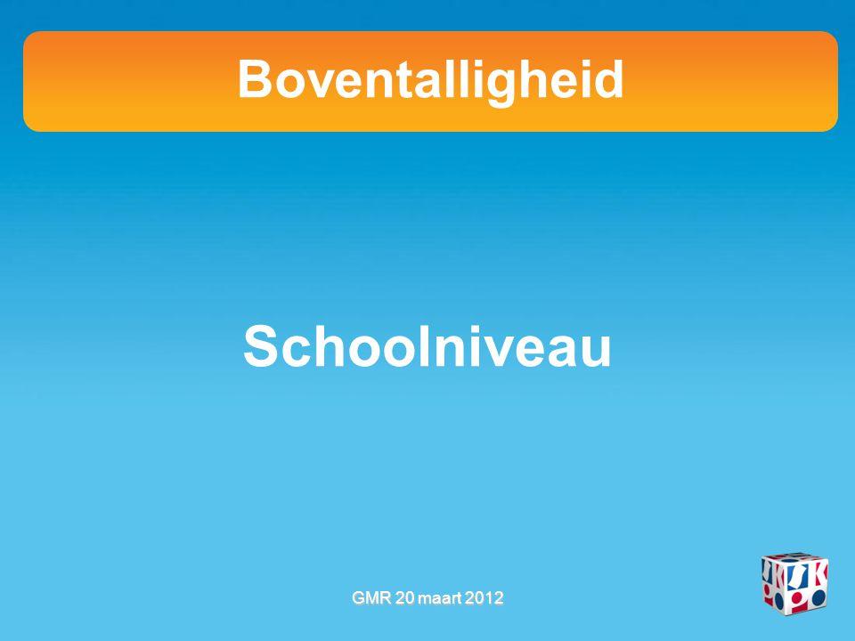Boventalligheid Schoolniveau GMR 20 maart 2012