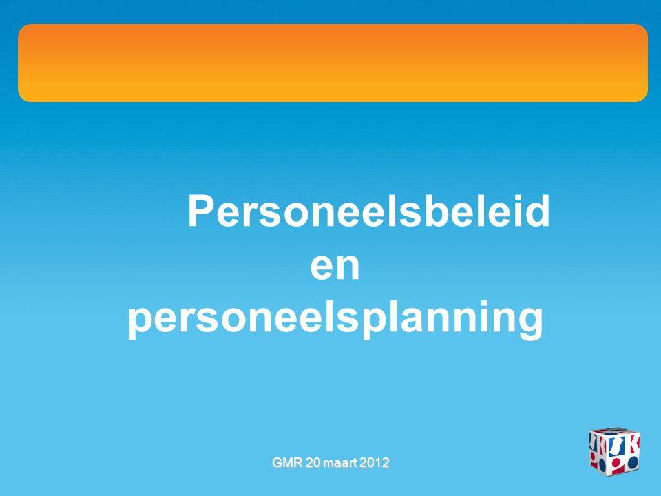 Personeelsbeleid en personeelsplanningl