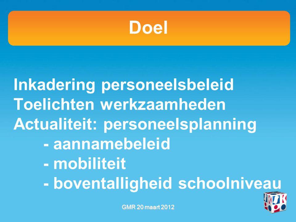 Doel Inkadering personeelsbeleid Toelichten werkzaamheden Actualiteit: personeelsplanning - aannamebeleid - mobiliteit - boventalligheid schoolniveau GMR 20 maart 2012