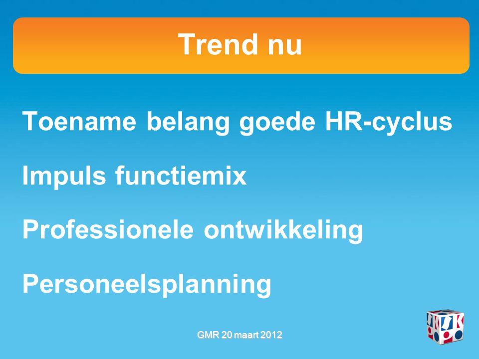 Trend nu Toename belang goede HR-cyclus Impuls functiemix Professionele ontwikkeling Personeelsplanning GMR 20 maart 2012