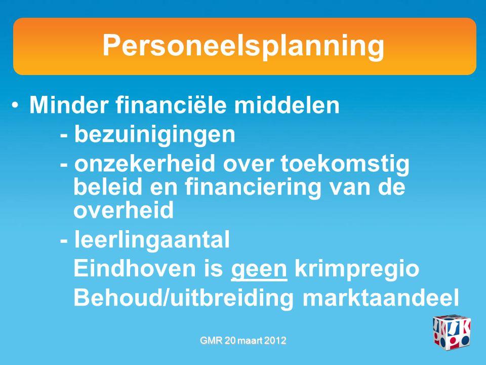 Personeelsplanning Minder financiële middelen - bezuinigingen - onzekerheid over toekomstig beleid en financiering van de overheid - leerlingaantal Eindhoven is geen krimpregio Behoud/uitbreiding marktaandeel GMR 20 maart 2012