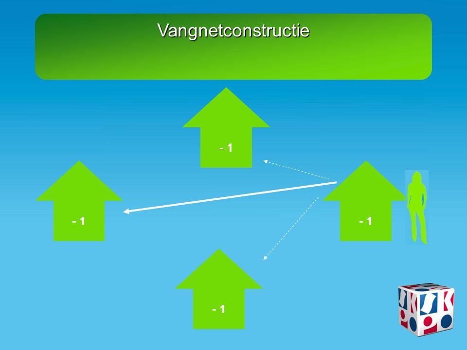 Vangnetconstructie 0 - 2
