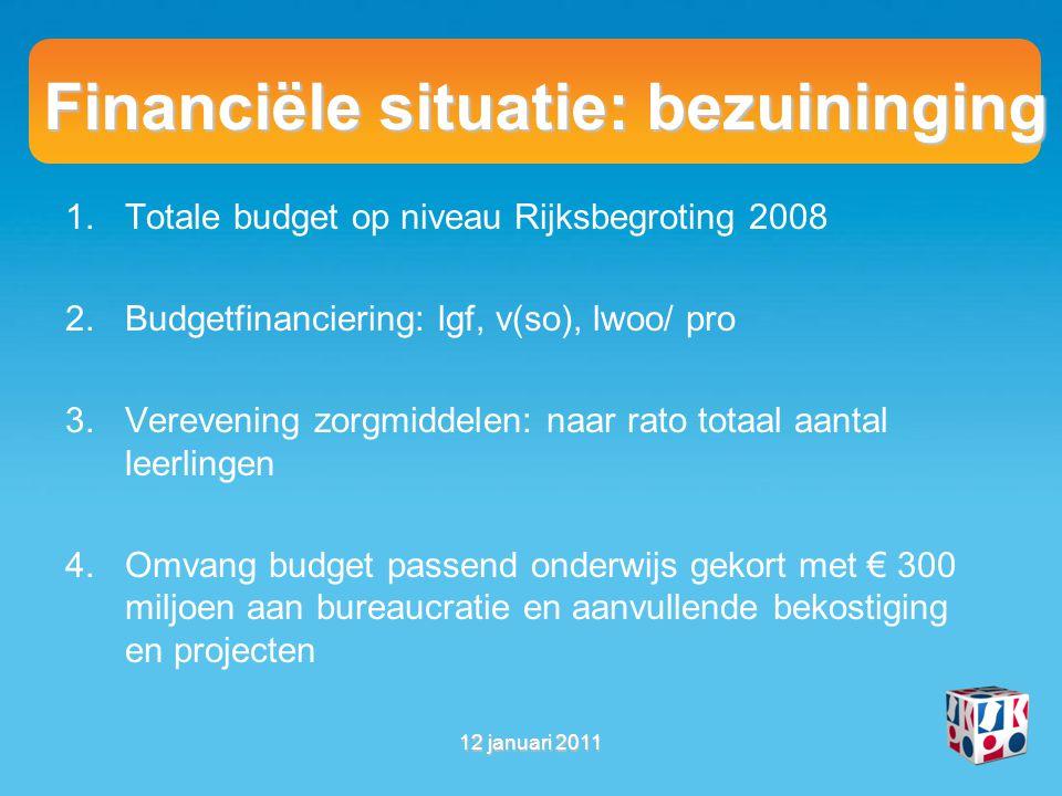 Financiële situatie: bezuininging 1.Totale budget op niveau Rijksbegroting 2008 2.Budgetfinanciering: lgf, v(so), lwoo/ pro 3.Verevening zorgmiddelen: