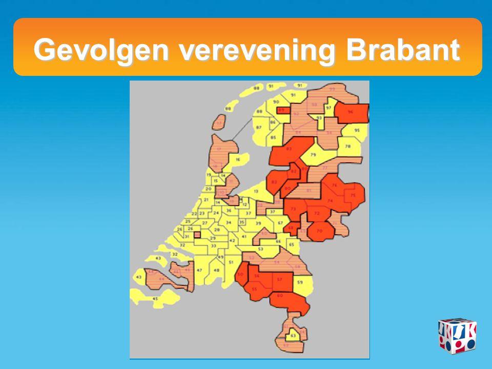 Gevolgen verevening Brabant 12 januari 2011