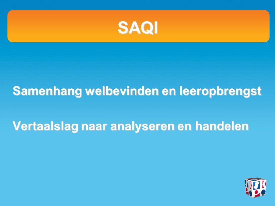 SAQI Samenhang welbevinden en leeropbrengst Vertaalslag naar analyseren en handelen