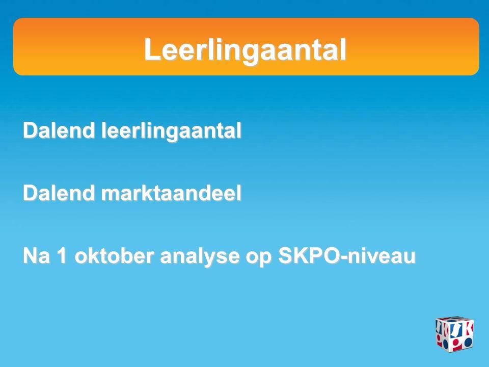 Leerlingaantal Dalend leerlingaantal Dalend marktaandeel Na 1 oktober analyse op SKPO-niveau