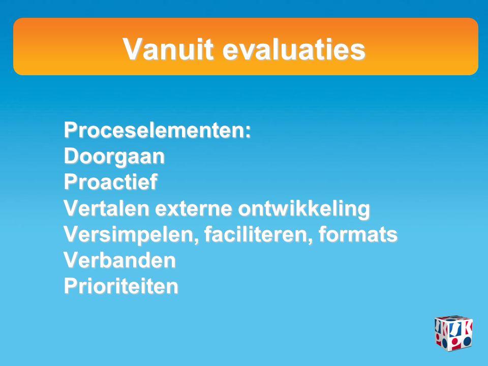 Vanuit evaluaties Proceselementen:DoorgaanProactief Vertalen externe ontwikkeling Versimpelen, faciliteren, formats VerbandenPrioriteiten