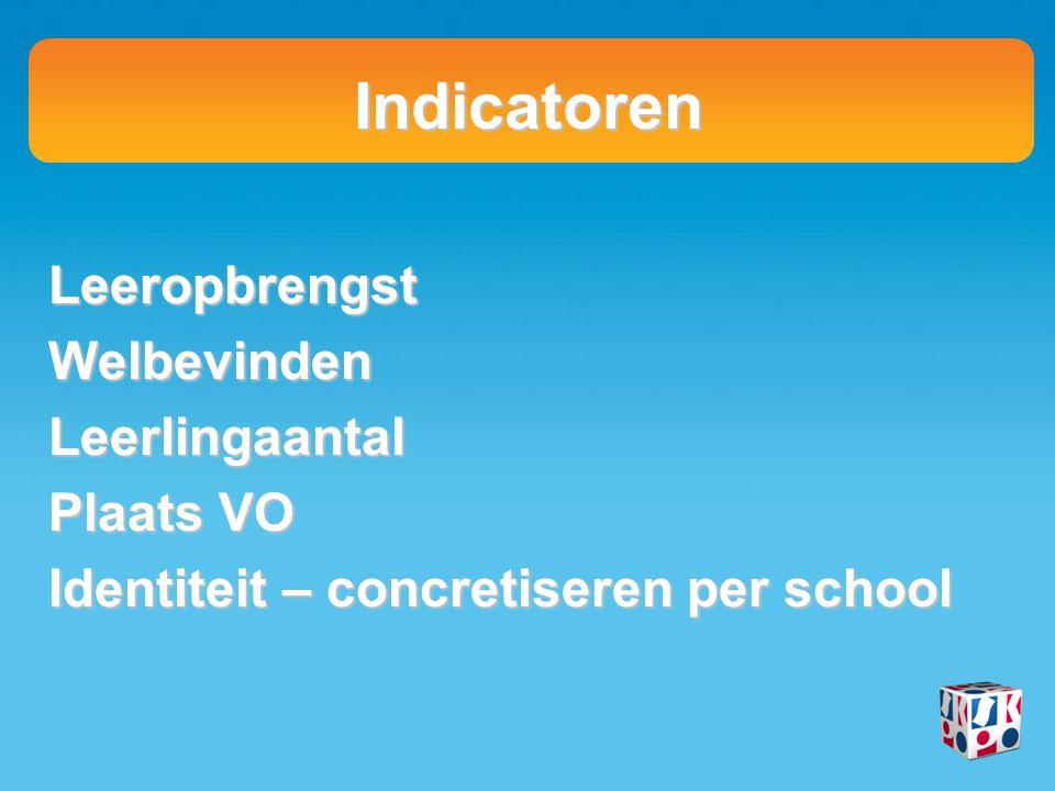 Indicatoren LeeropbrengstWelbevindenLeerlingaantal Plaats VO Identiteit – concretiseren per school