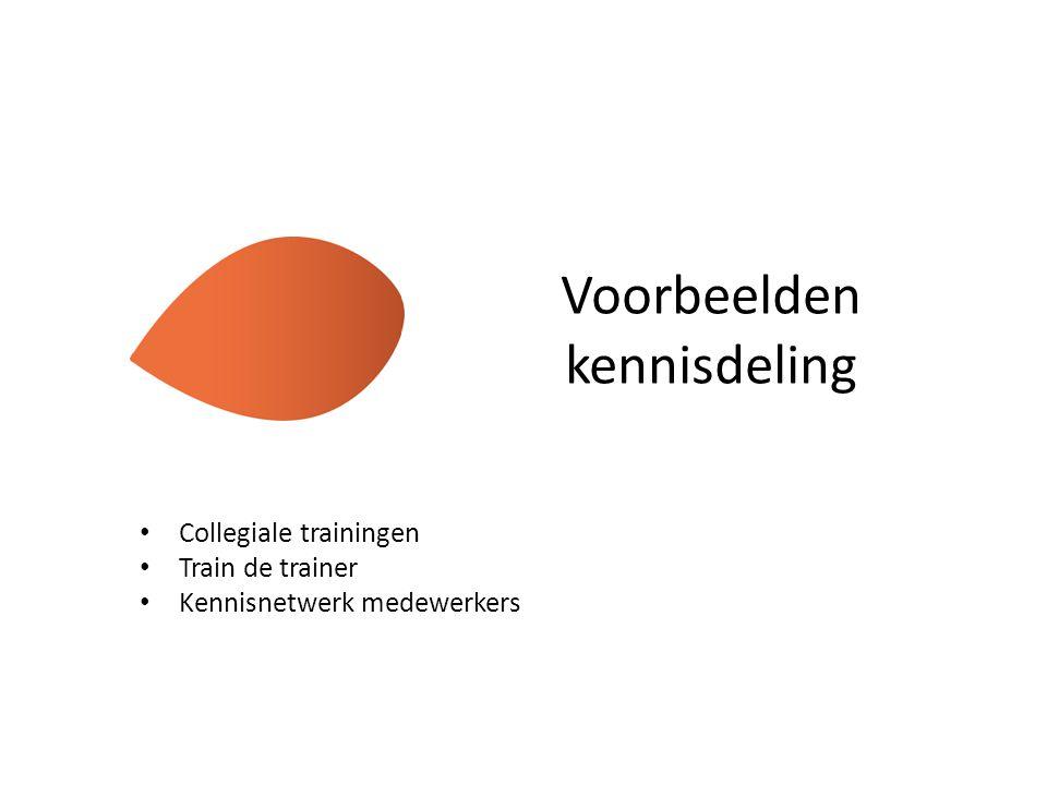 Voorbeelden kennisdeling Collegiale trainingen Train de trainer Kennisnetwerk medewerkers