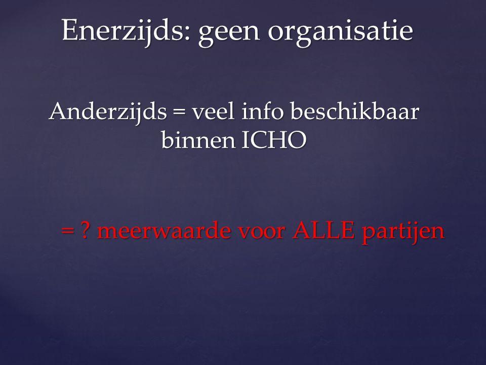 Enerzijds: geen organisatie Anderzijds = veel info beschikbaar binnen ICHO = ? meerwaarde voor ALLE partijen