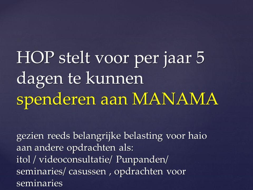 HOP stelt voor per jaar 5 dagen te kunnen spenderen aan MANAMA gezien reeds belangrijke belasting voor haio aan andere opdrachten als: itol / videocon