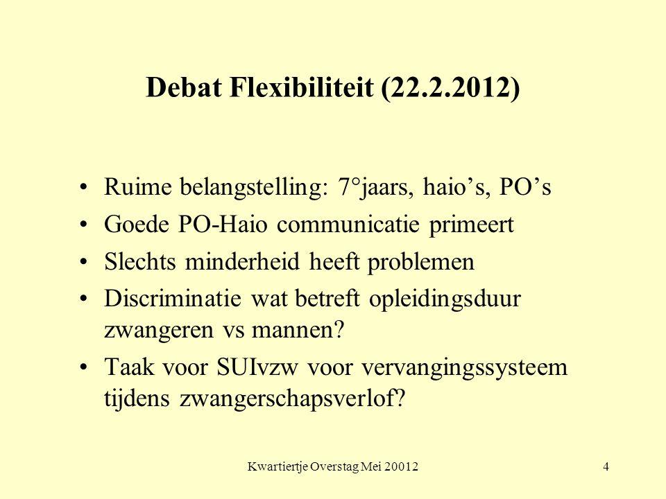 Kwartiertje Overstag Mei 200124 Debat Flexibiliteit (22.2.2012) Ruime belangstelling: 7°jaars, haio's, PO's Goede PO-Haio communicatie primeert Slecht