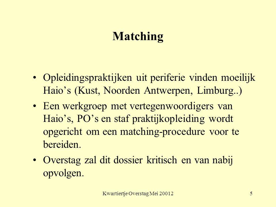 Kwartiertje Overstag Mei 200125 Matching Opleidingspraktijken uit periferie vinden moeilijk Haio's (Kust, Noorden Antwerpen, Limburg..) Een werkgroep
