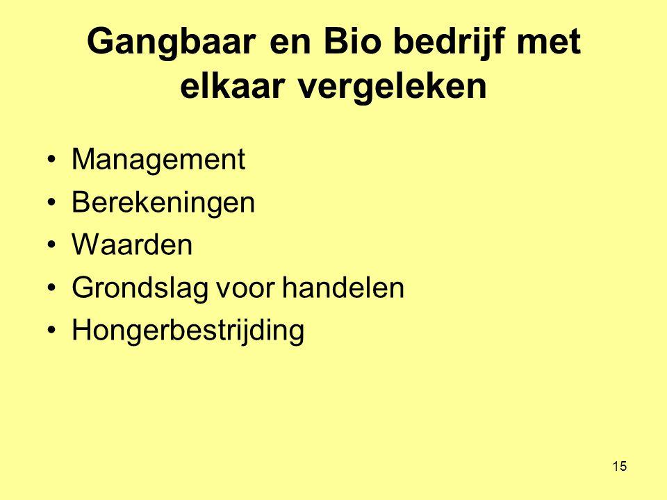 15 Gangbaar en Bio bedrijf met elkaar vergeleken Management Berekeningen Waarden Grondslag voor handelen Hongerbestrijding