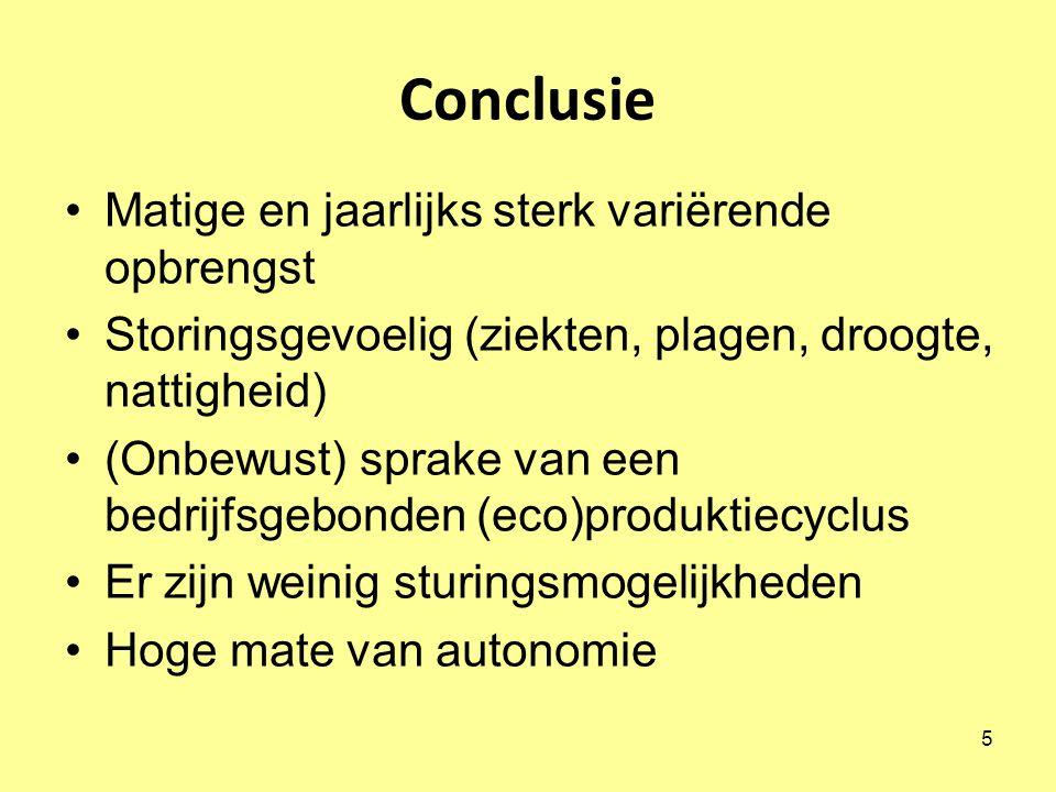 5 Conclusie Matige en jaarlijks sterk variërende opbrengst Storingsgevoelig (ziekten, plagen, droogte, nattigheid) (Onbewust) sprake van een bedrijfsgebonden (eco)produktiecyclus Er zijn weinig sturingsmogelijkheden Hoge mate van autonomie