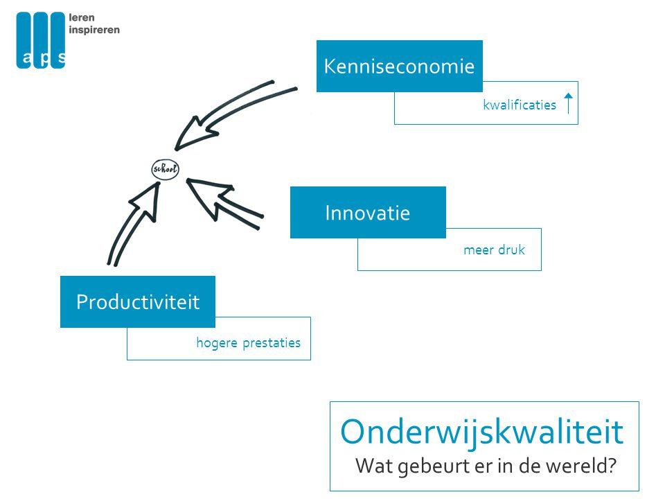 Productiviteit hogere prestaties kwalificaties Kenniseconomie Innovatie meer druk Onderwijskwaliteit Wat gebeurt er in de wereld?