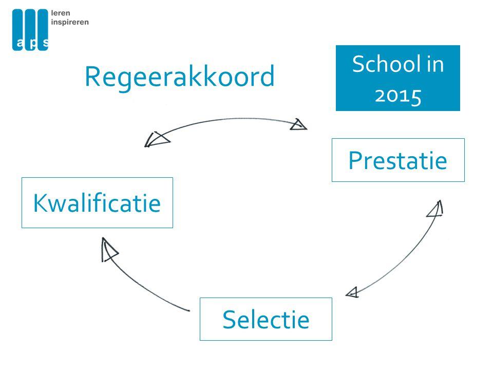Regeerakkoord Kwalificatie Selectie Prestatie School in 2015
