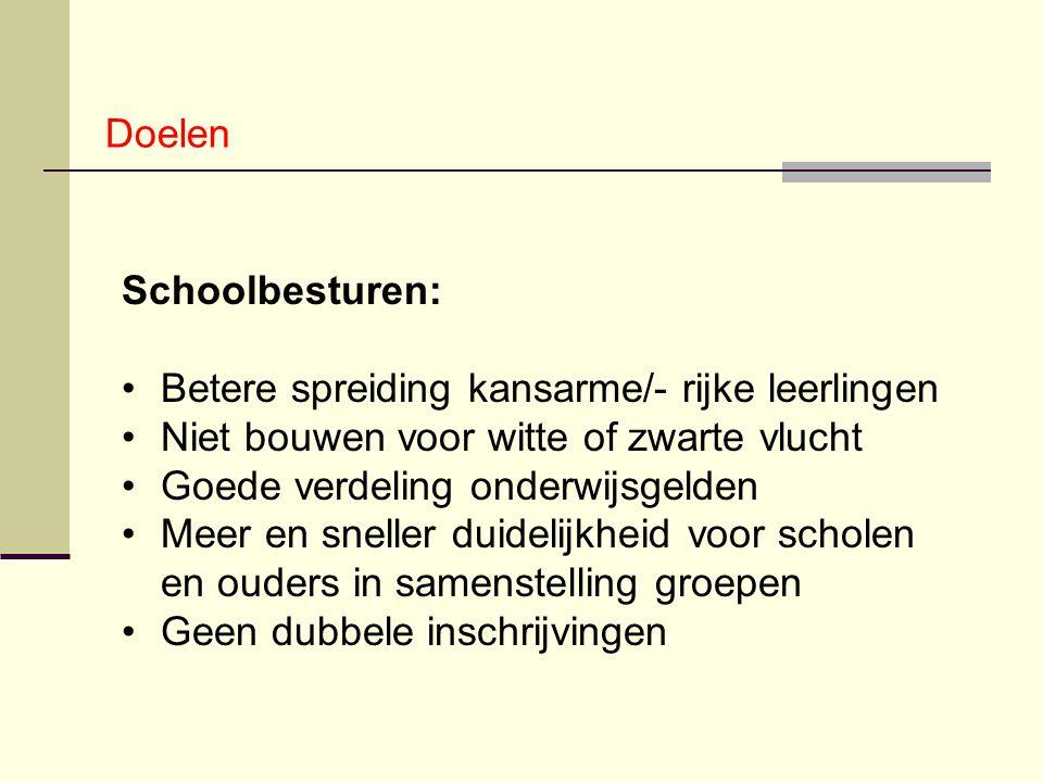 Doelen Gemeente Nijmegen: Betere spreiding kansrijke/-arme leerlingen Gemengde scholen Sterkere band tussen school en omgeving Verminderen reis- en trekgedrag Gelijke kansen voor elk kind