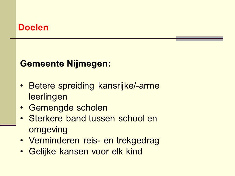 Doelen Gemeente Nijmegen: Betere spreiding kansrijke/-arme leerlingen Gemengde scholen Sterkere band tussen school en omgeving Verminderen reis- en tr