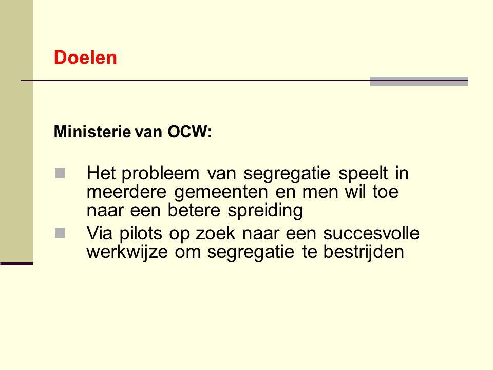 Doelen Ministerie van OCW: Het probleem van segregatie speelt in meerdere gemeenten en men wil toe naar een betere spreiding Via pilots op zoek naar een succesvolle werkwijze om segregatie te bestrijden