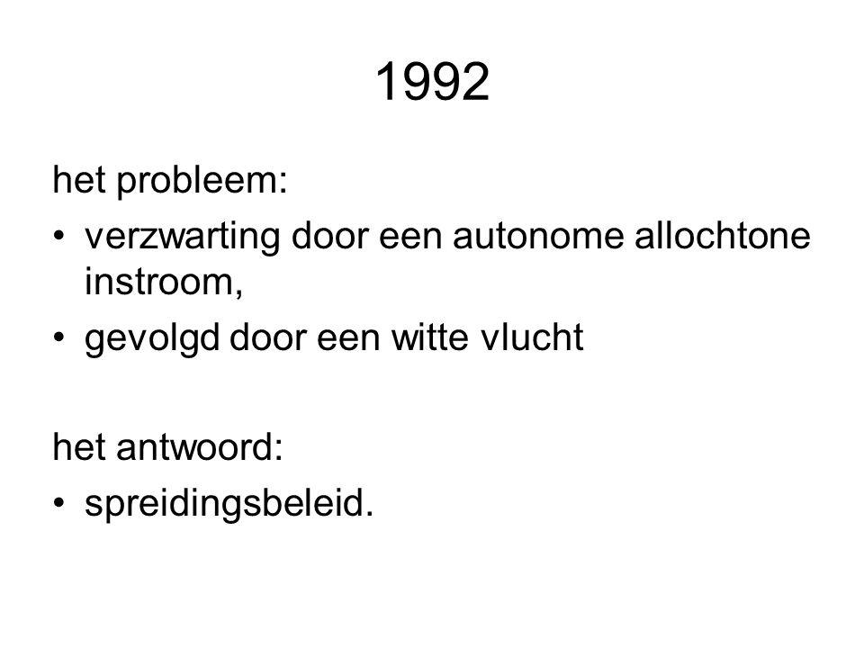 1992 het probleem: verzwarting door een autonome allochtone instroom, gevolgd door een witte vlucht het antwoord: spreidingsbeleid.