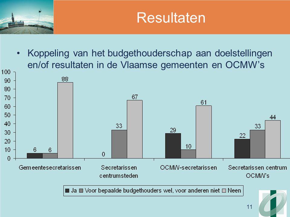 11 Resultaten Koppeling van het budgethouderschap aan doelstellingen en/of resultaten in de Vlaamse gemeenten en OCMW's