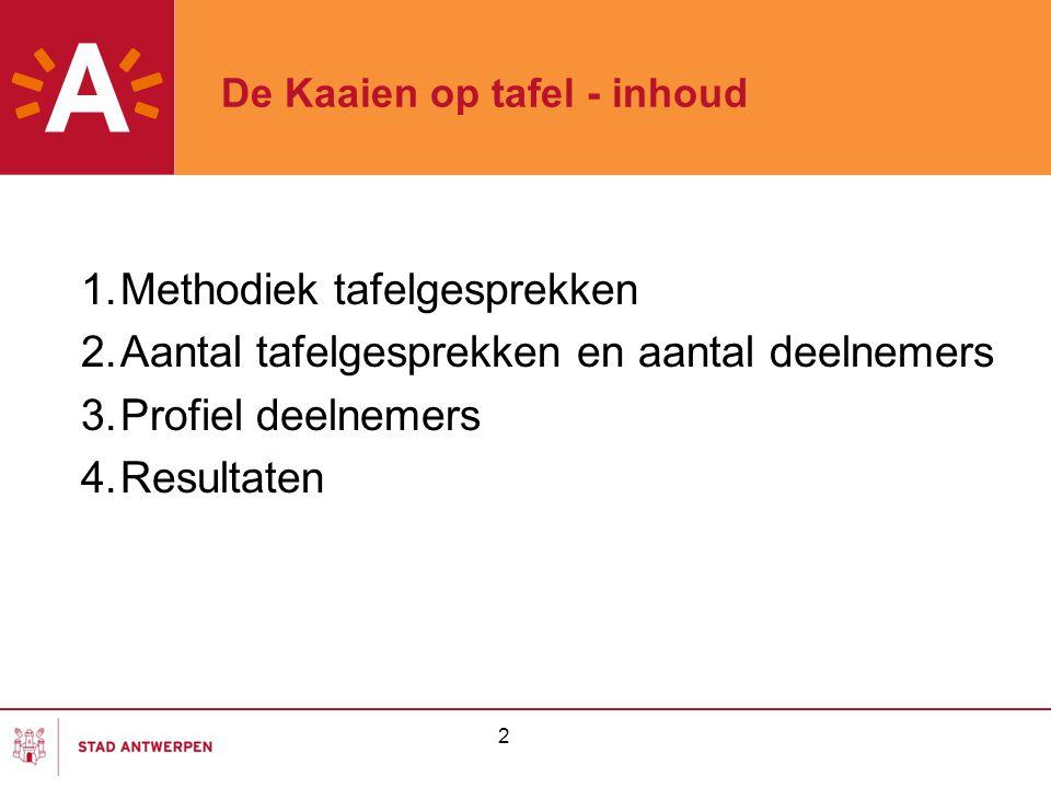 2 De Kaaien op tafel - inhoud 1.Methodiek tafelgesprekken 2.Aantal tafelgesprekken en aantal deelnemers 3.Profiel deelnemers 4.Resultaten