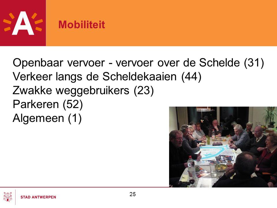 25 Mobiliteit Openbaar vervoer - vervoer over de Schelde (31) Verkeer langs de Scheldekaaien (44) Zwakke weggebruikers (23) Parkeren (52) Algemeen (1)