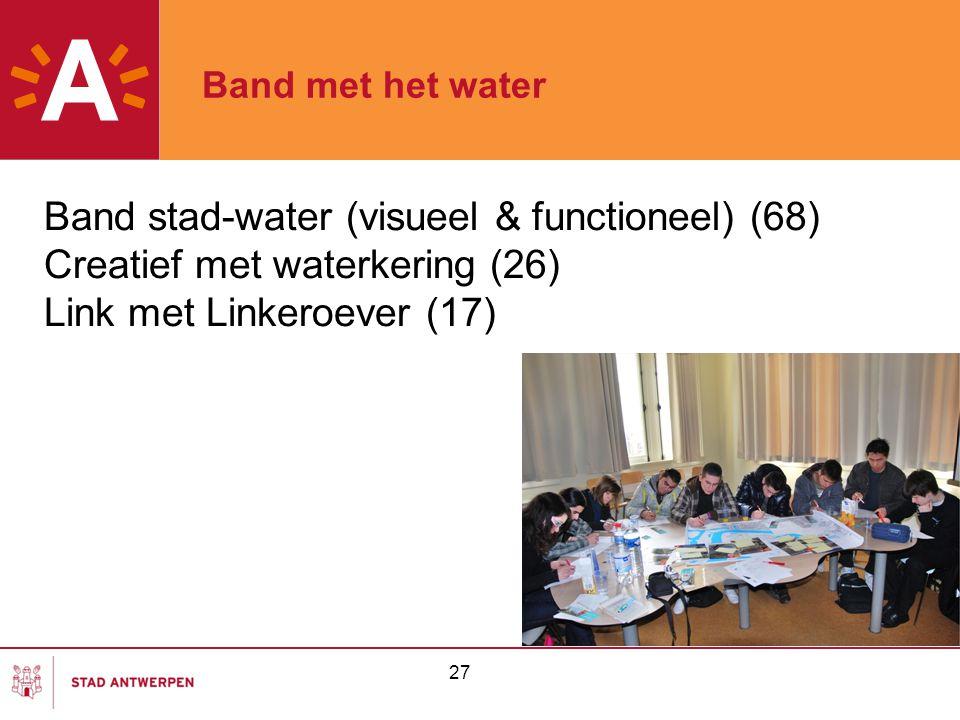 27 Band met het water Band stad-water (visueel & functioneel) (68) Creatief met waterkering (26) Link met Linkeroever (17)