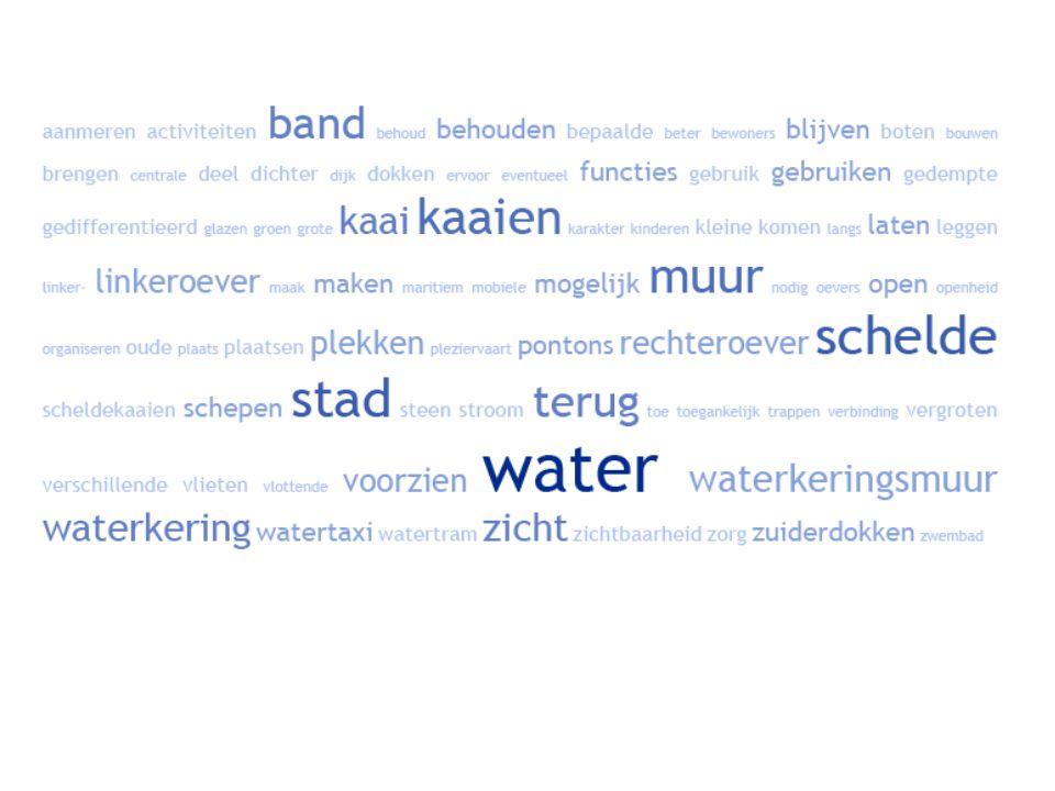 28 Band met het water