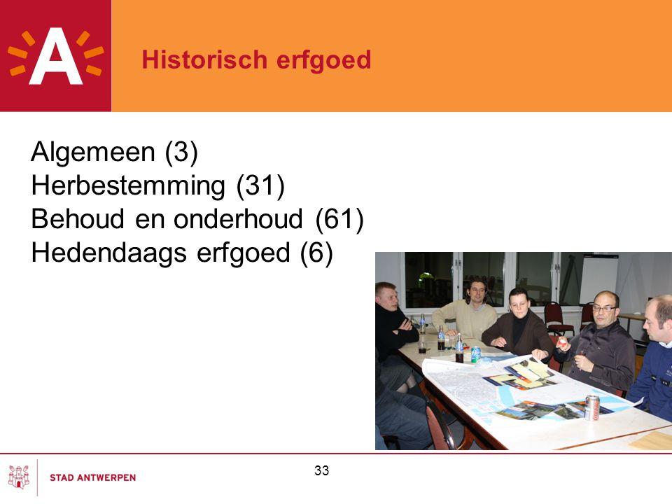 33 Historisch erfgoed Algemeen (3) Herbestemming (31) Behoud en onderhoud (61) Hedendaags erfgoed (6)