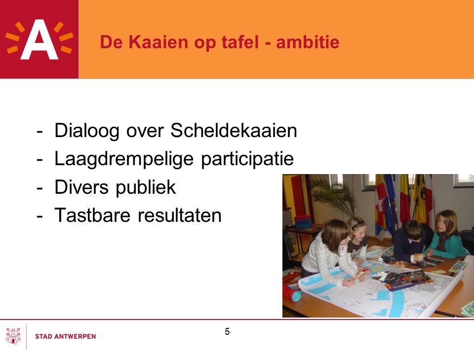 5 De Kaaien op tafel - ambitie -Dialoog over Scheldekaaien -Laagdrempelige participatie -Divers publiek -Tastbare resultaten