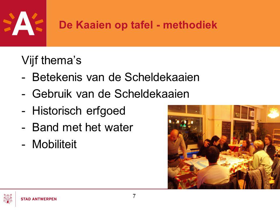 7 De Kaaien op tafel - methodiek Vijf thema's -Betekenis van de Scheldekaaien -Gebruik van de Scheldekaaien -Historisch erfgoed -Band met het water -Mobiliteit