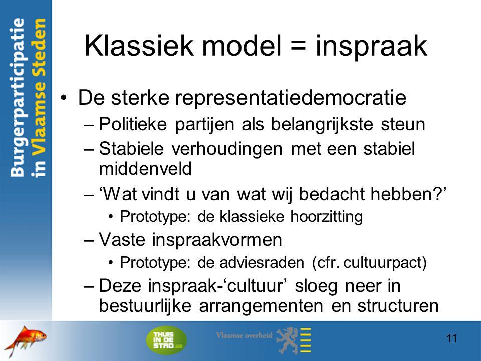 11 Klassiek model = inspraak De sterke representatiedemocratie –Politieke partijen als belangrijkste steun –Stabiele verhoudingen met een stabiel midd