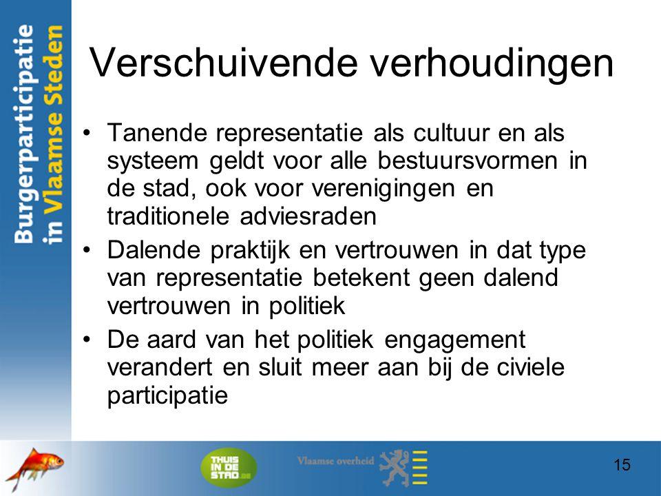 15 Verschuivende verhoudingen Tanende representatie als cultuur en als systeem geldt voor alle bestuursvormen in de stad, ook voor verenigingen en tra