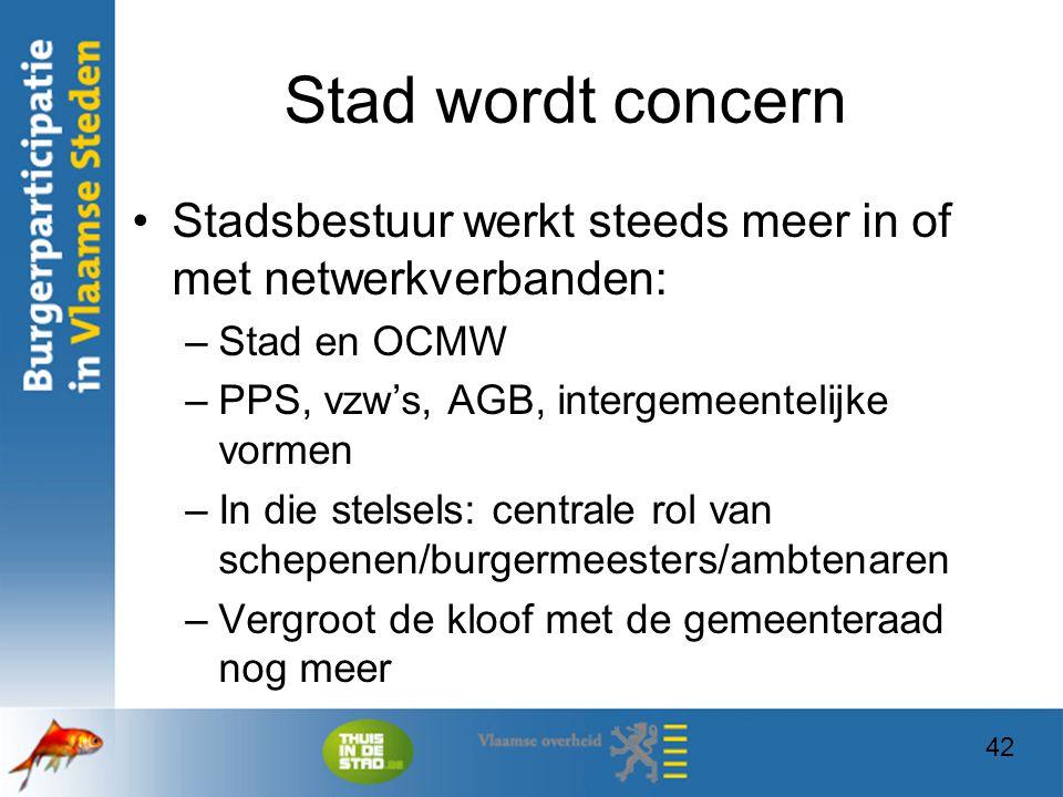 42 Stad wordt concern Stadsbestuur werkt steeds meer in of met netwerkverbanden: –Stad en OCMW –PPS, vzw's, AGB, intergemeentelijke vormen –In die ste