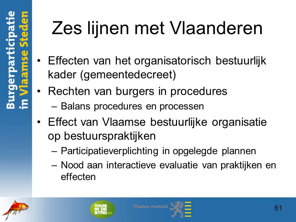 61 Zes lijnen met Vlaanderen Effecten van het organisatorisch bestuurlijk kader (gemeentedecreet) Rechten van burgers in procedures –Balans procedures