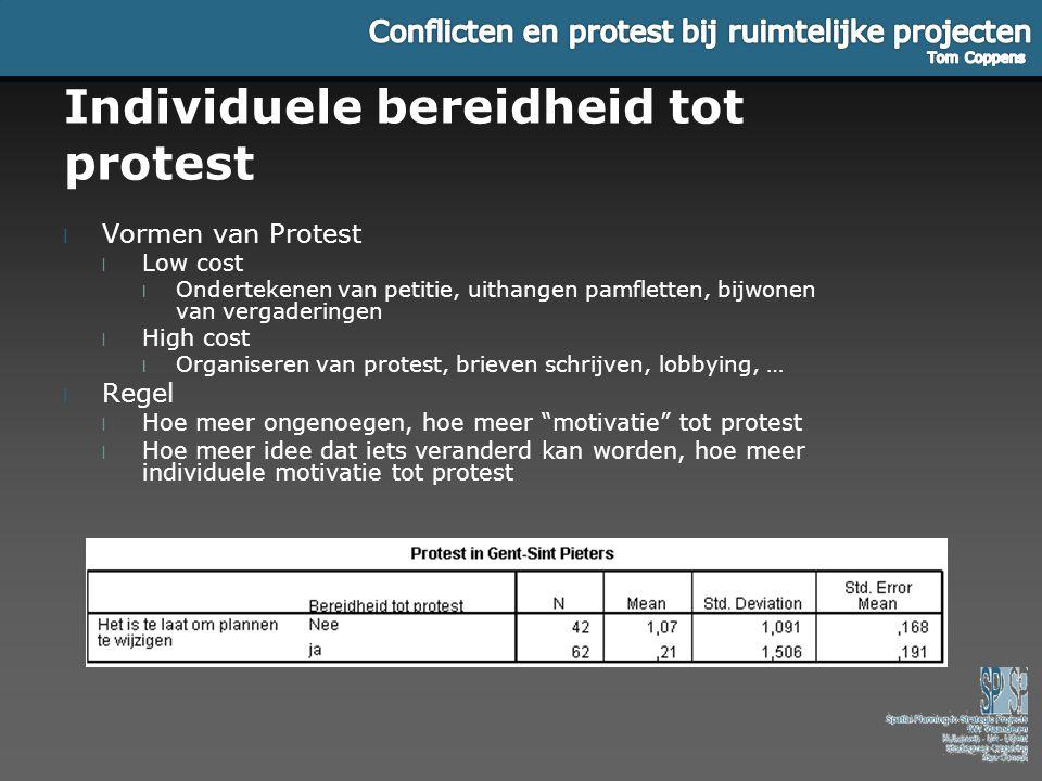 Individuele bereidheid tot protest l Vormen van Protest l Low cost l Ondertekenen van petitie, uithangen pamfletten, bijwonen van vergaderingen l High