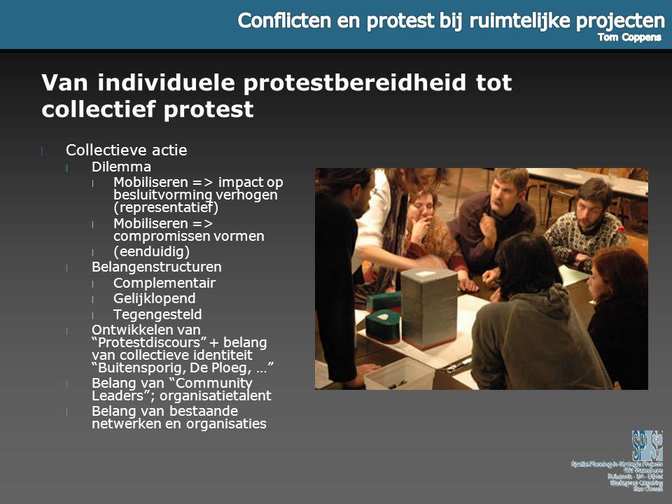 Van individuele protestbereidheid tot collectief protest l Collectieve actie l Dilemma l Mobiliseren => impact op besluitvorming verhogen (representat