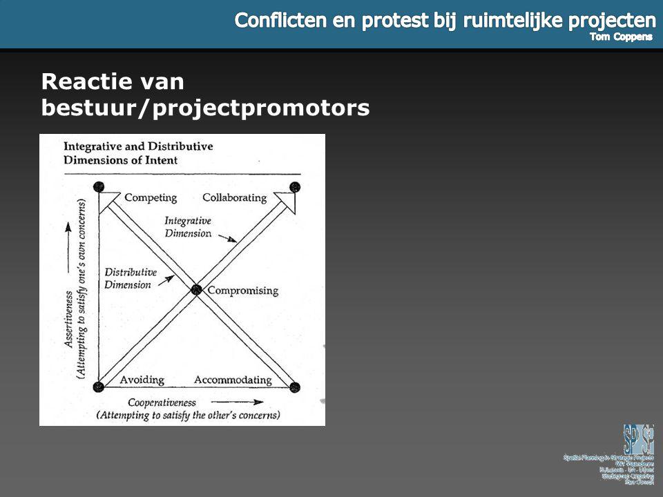 Reactie van bestuur/projectpromotors