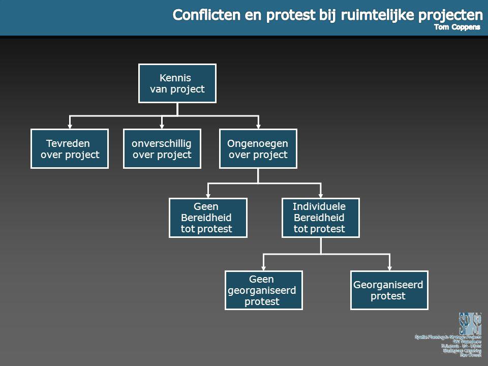 Kennis van project Ongenoegen over project Individuele Bereidheid tot protest Georganiseerd protest onverschillig over project Tevreden over project G