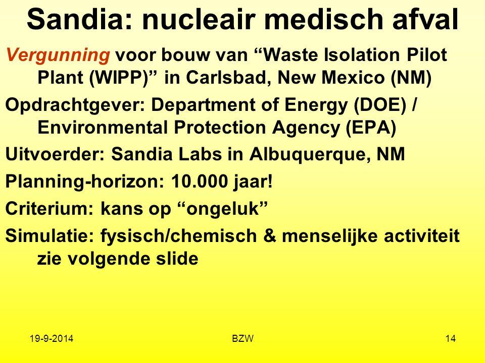 "19-9-2014BZW14 Sandia: nucleair medisch afval Vergunning voor bouw van ""Waste Isolation Pilot Plant (WIPP)"" in Carlsbad, New Mexico (NM) Opdrachtgever"