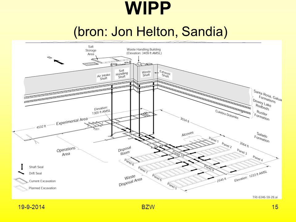 19-9-2014BZW15 WIPP (bron: Jon Helton, Sandia)