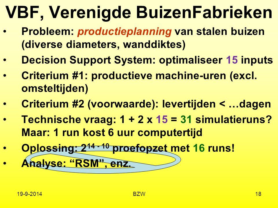 19-9-2014BZW18 VBF, Verenigde BuizenFabrieken Probleem: productieplanning van stalen buizen (diverse diameters, wanddiktes) Decision Support System: o