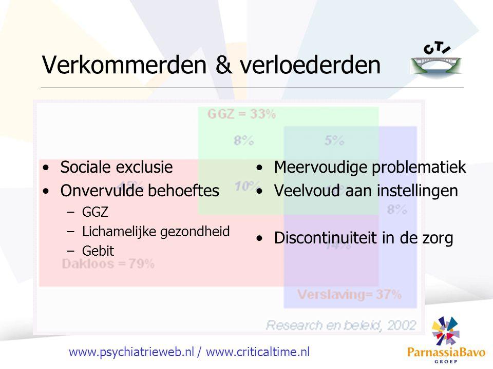 www.psychiatrieweb.nl / www.criticaltime.nl Verkommerden & verloederden Sociale exclusie Onvervulde behoeftes –GGZ –Lichamelijke gezondheid –Gebit Mee