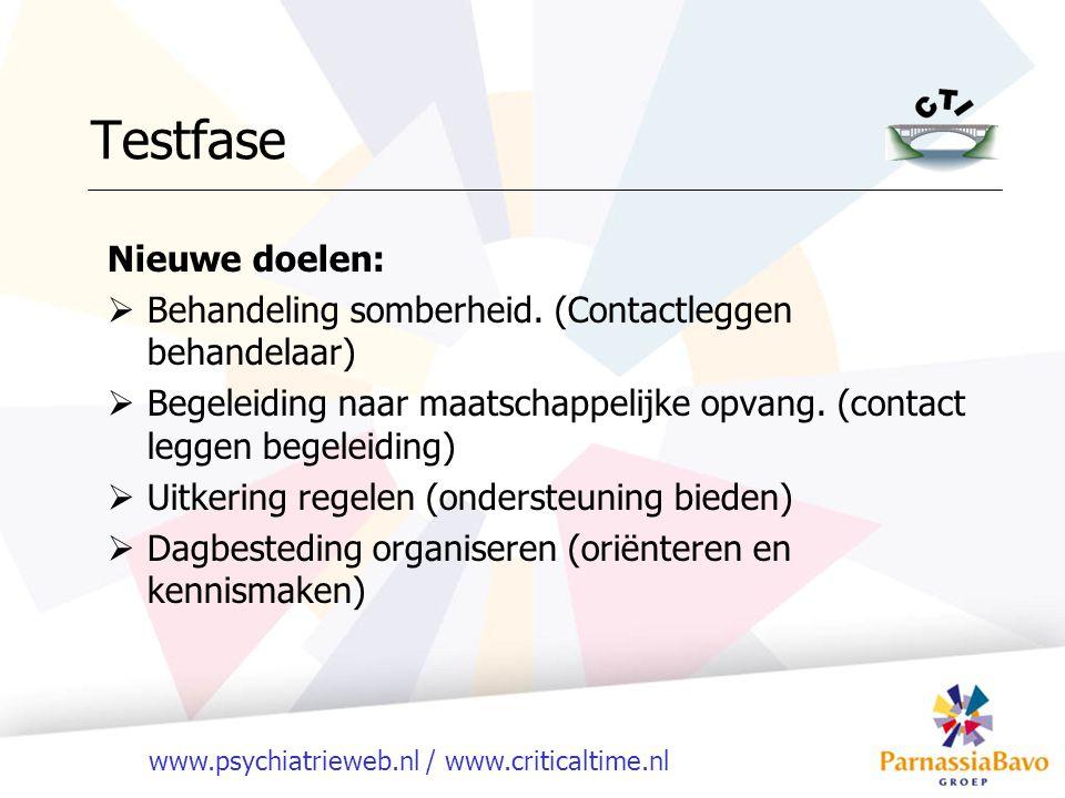 www.psychiatrieweb.nl / www.criticaltime.nl Testfase Nieuwe doelen:  Behandeling somberheid. (Contactleggen behandelaar)  Begeleiding naar maatschap